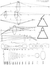 Airy's lens diagrams, 1820s