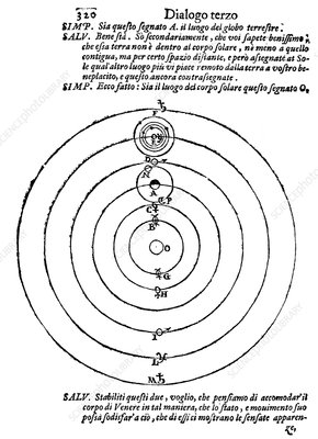 Galilean world system, 1632