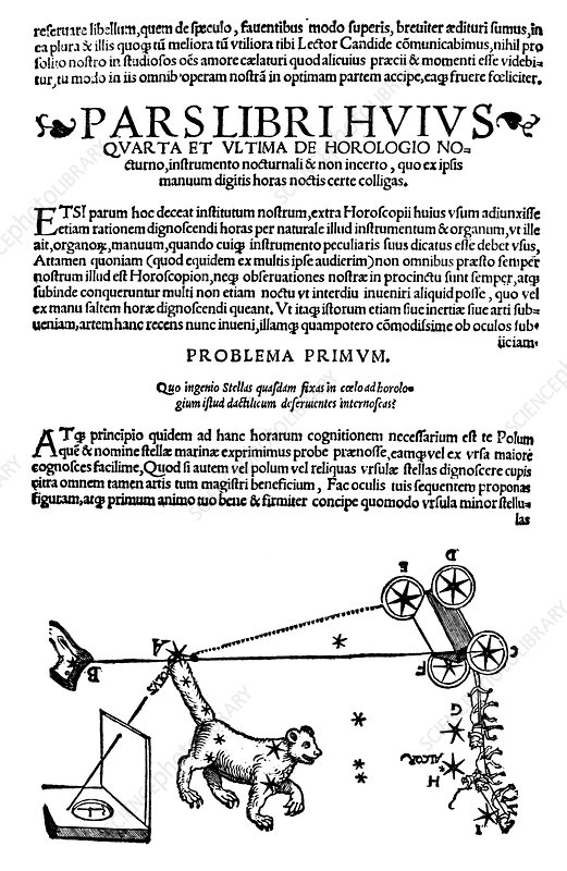 Apianus's Pole star diagram, 1533