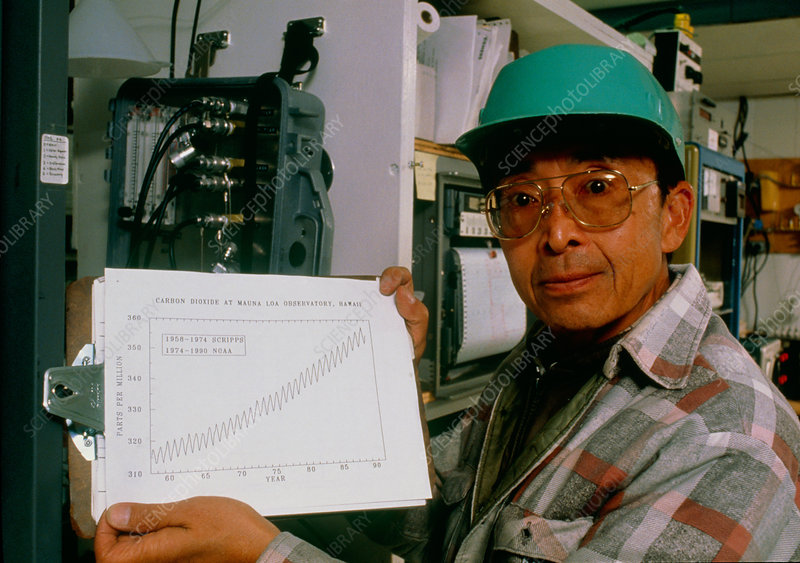 Scientist with graph of atmospheric CO2 1958-1989