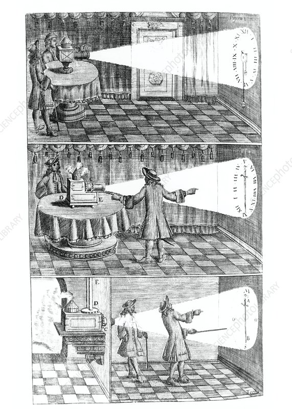 Magic lantern demonstrations, 1702