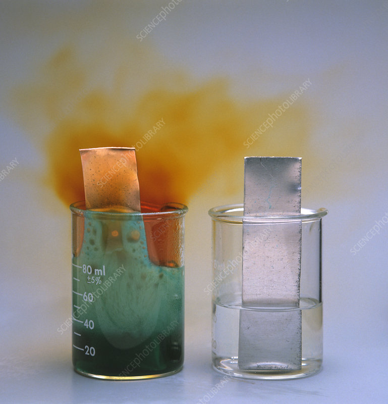 Copper Reacts With Nitric Acid