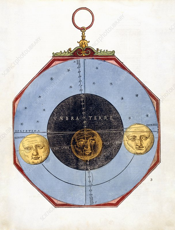 Eclipse wheel chart, 1540