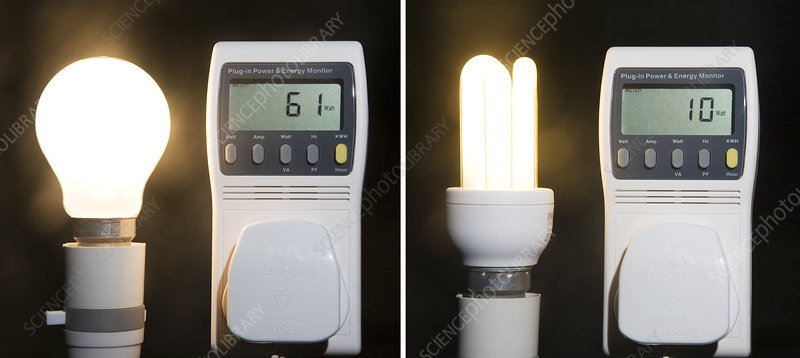 Light bulb energy consumption