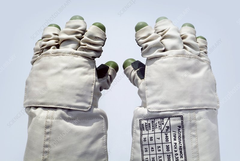 Orlan spacesuit gloves