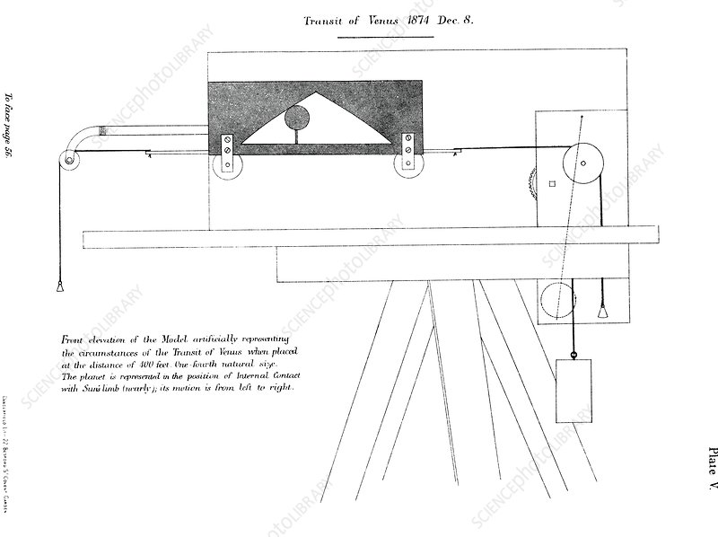Transit of Venus model, 1874