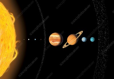 Solar system planets, artwork