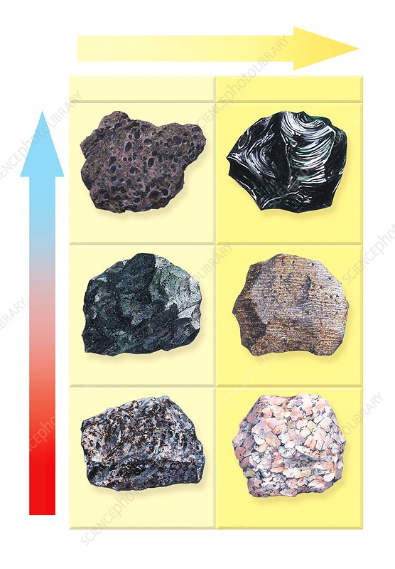 Types Of Volcanic Rock Stock Image C002 3910 Science