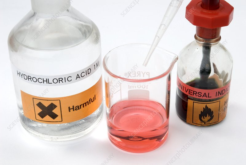 Adding acid to an alkali
