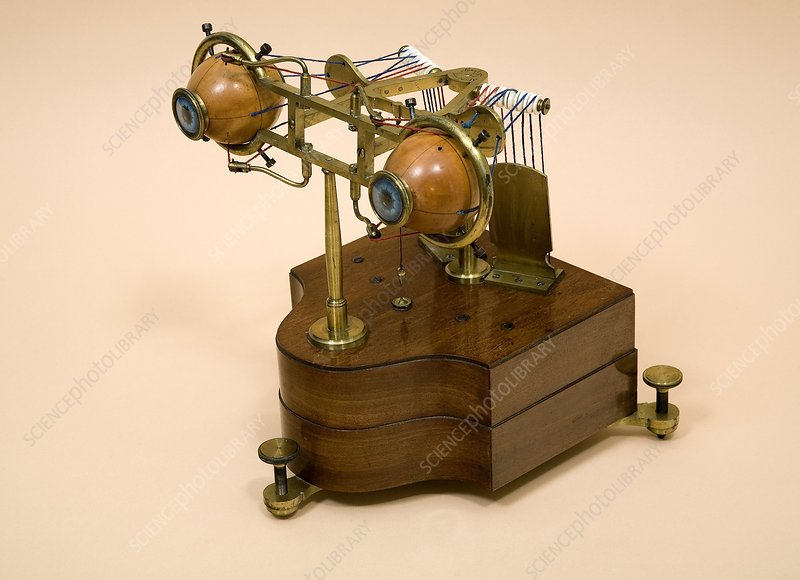 19th century ophthalmotrope
