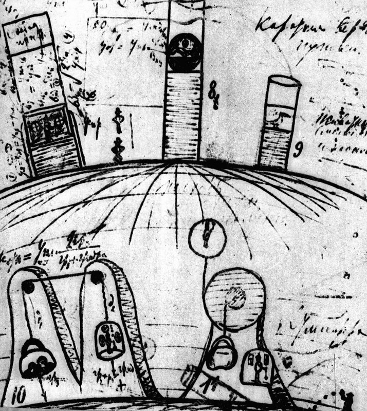 Sketch from Tsiolkovsky's notebook