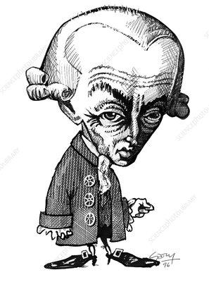Immanuel Kant, caricature