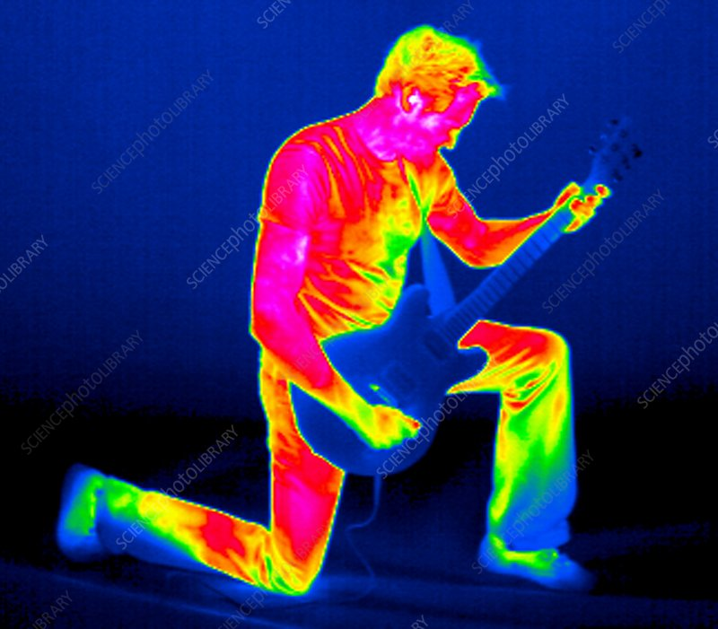 Playing guitar, thermogram