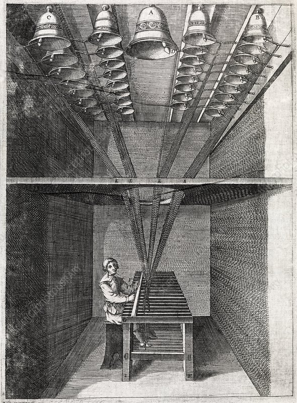 Carillon, 17th century artwork