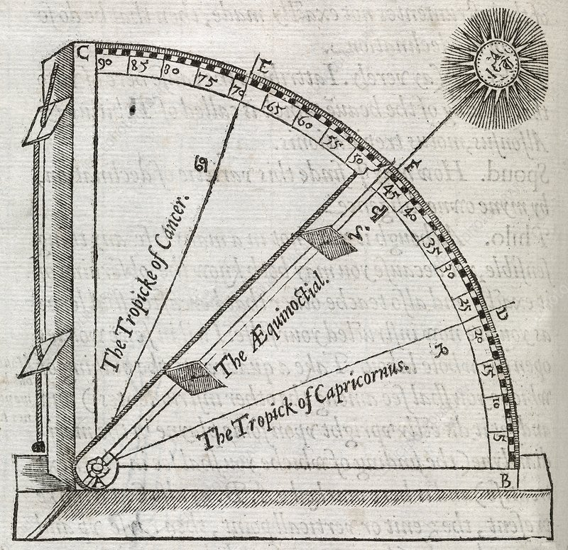 Solar quadrant, 16th century artwork