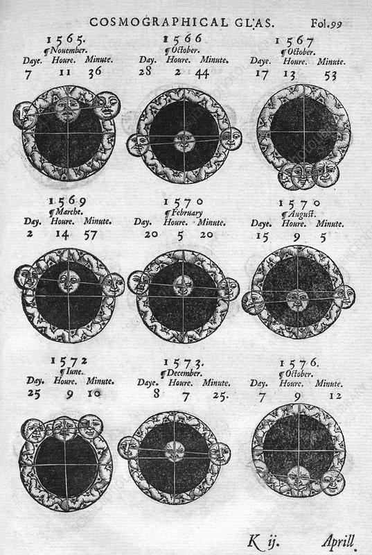 Phases of the Moon, 16th century artwork