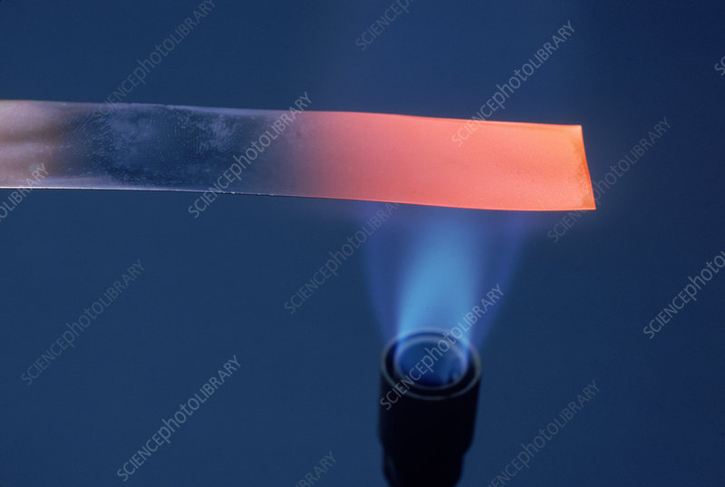 Heating Copper
