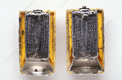 Inside a Nickel-Cadmium Battery