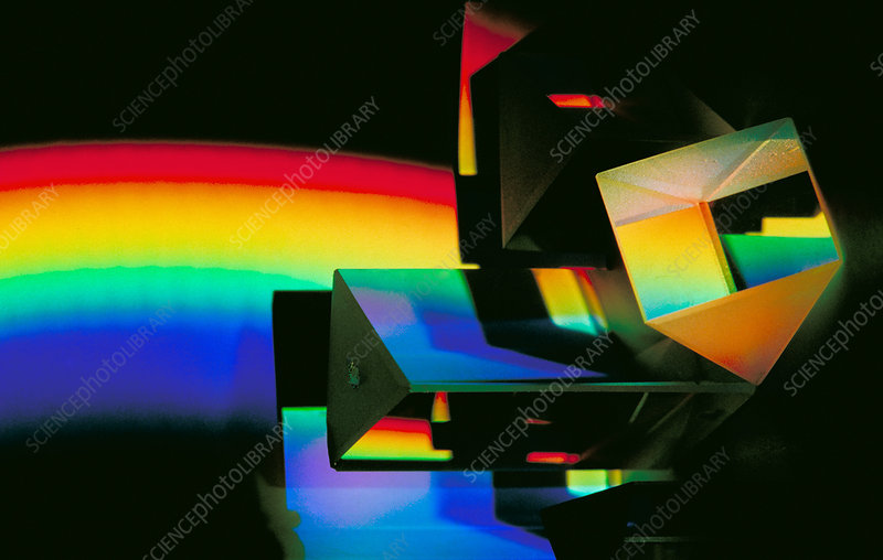 Prism and light spectrum