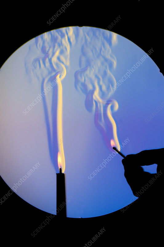 Schlieren Image of a Candle and Match
