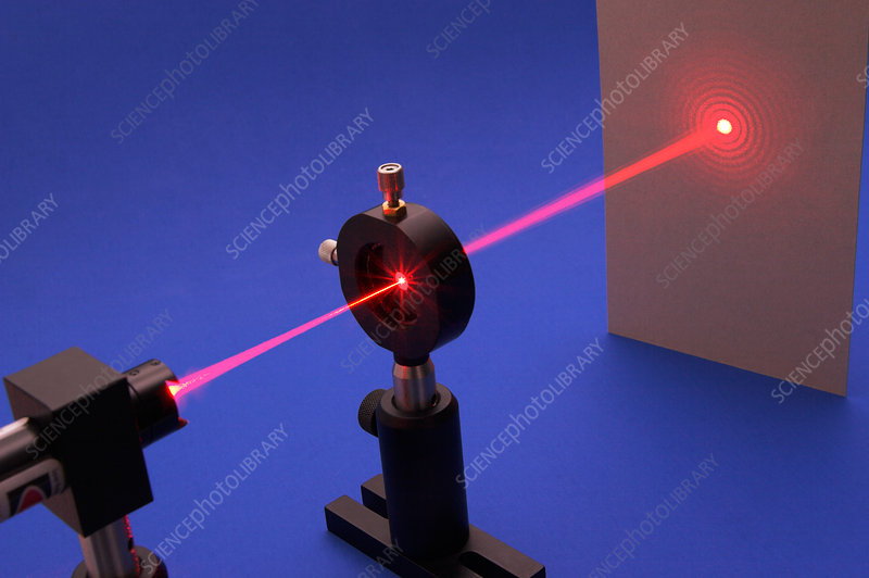 Diffraction on Circular Aperture