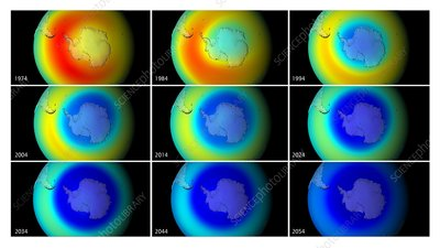 Ozone hole prediction