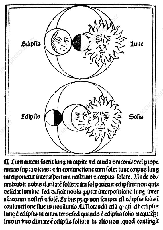 Solar and lunar eclipses, 1230