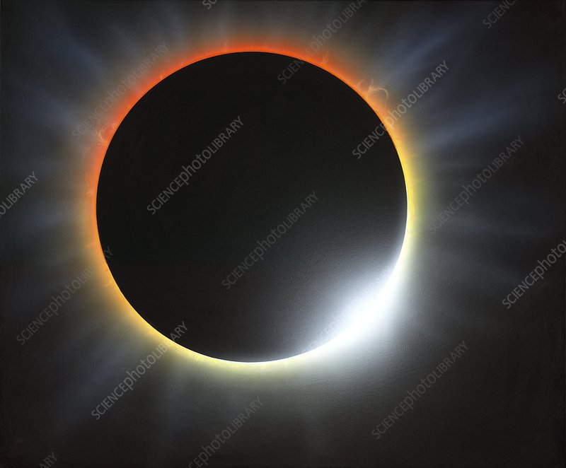 Annular solar eclipse, artwork
