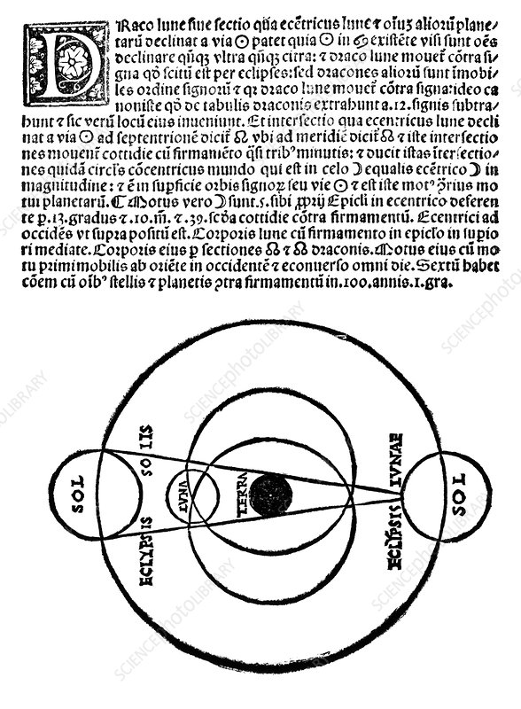 Solar and lunar eclipses, 1489