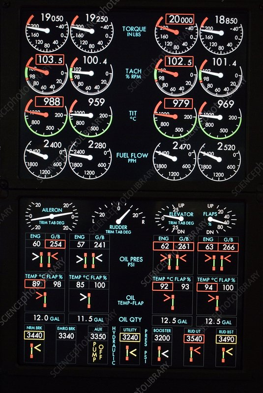Aeroplane control panel display