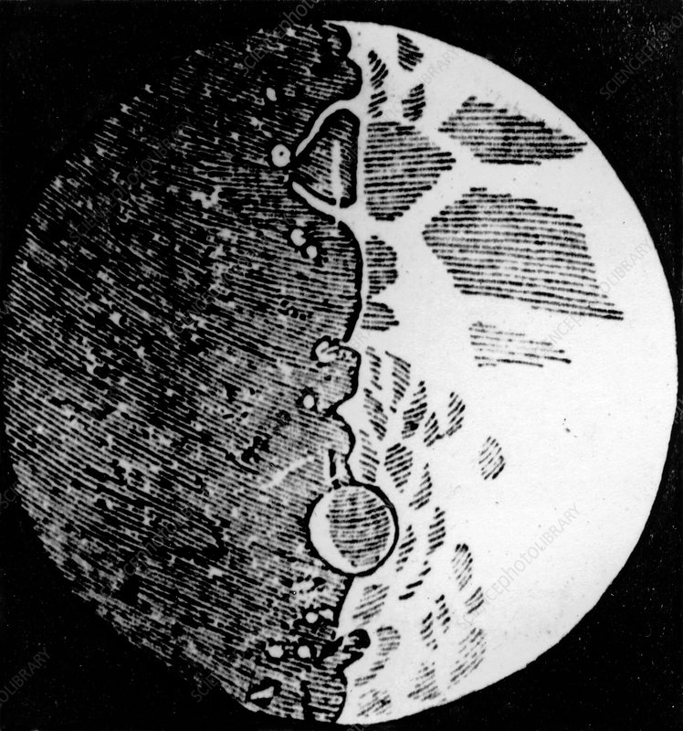 Galileo Moon Drawing