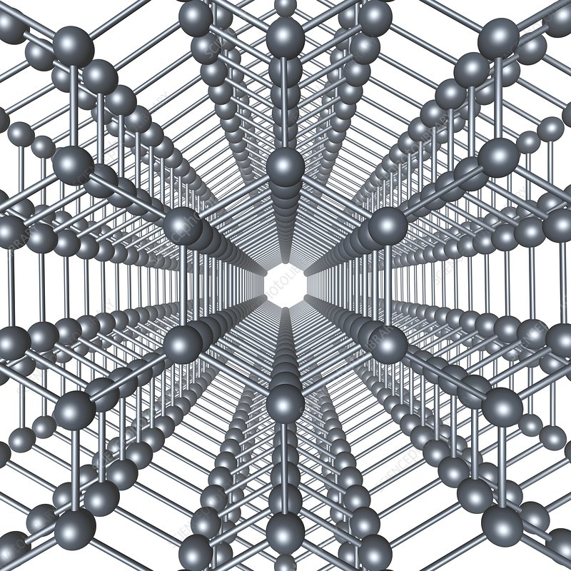 Graphene sheets, artwork