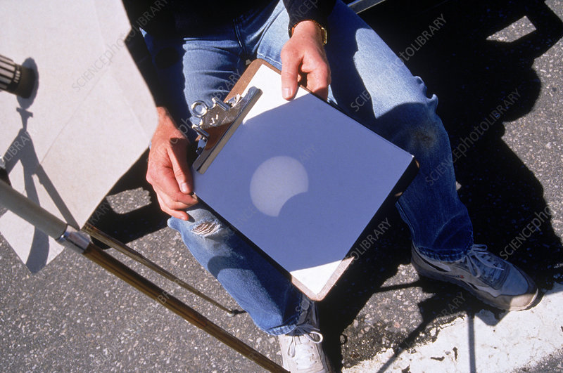 Projected annular solar eclipse