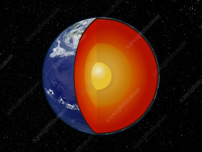 Internal Structure of Earth