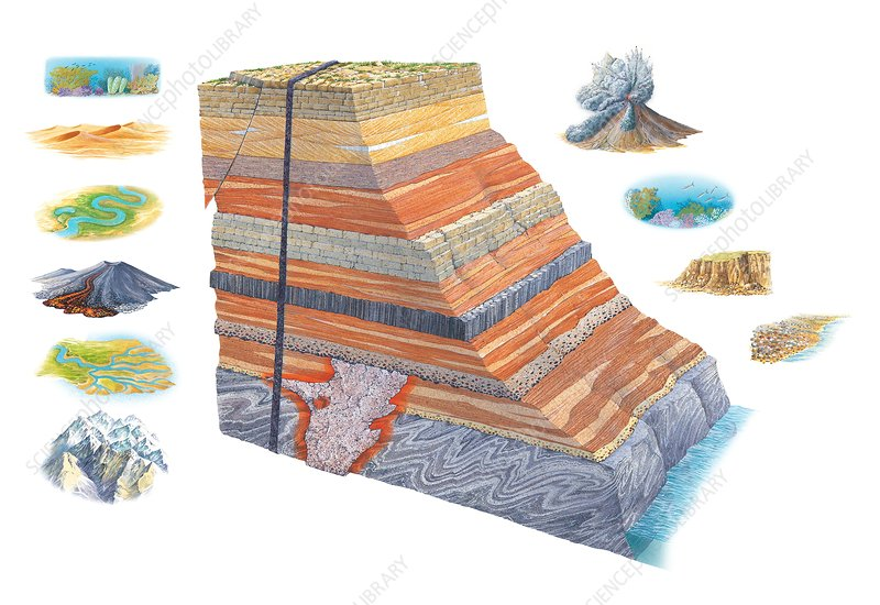 Geological formations, artwork