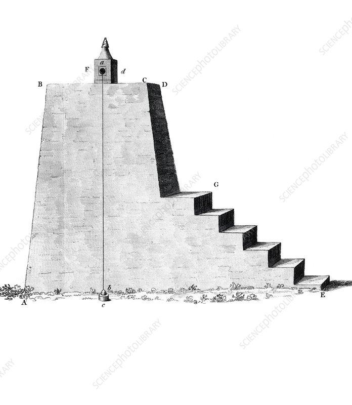 Shuckburgh observatory meridian mark