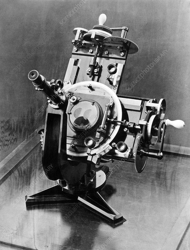 Micrometre instrument