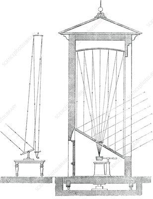 bessemer's solar furnace, artwork stock image c004 2369 furnace thermostat wiring diagram bessemer's solar furnace, artwork