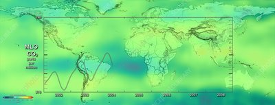 Global carbon dioxide variations, 2004