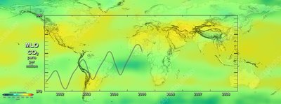 Global carbon dioxide variations, 2005