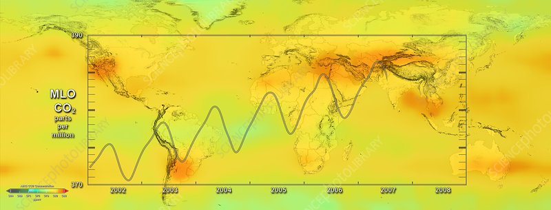 Global carbon dioxide variations, 2007