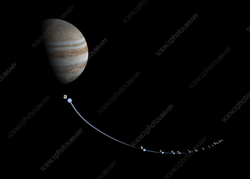 comet shoemaker-levy and jupiter, diagram - stock image - c004/2677 -  science photo library
