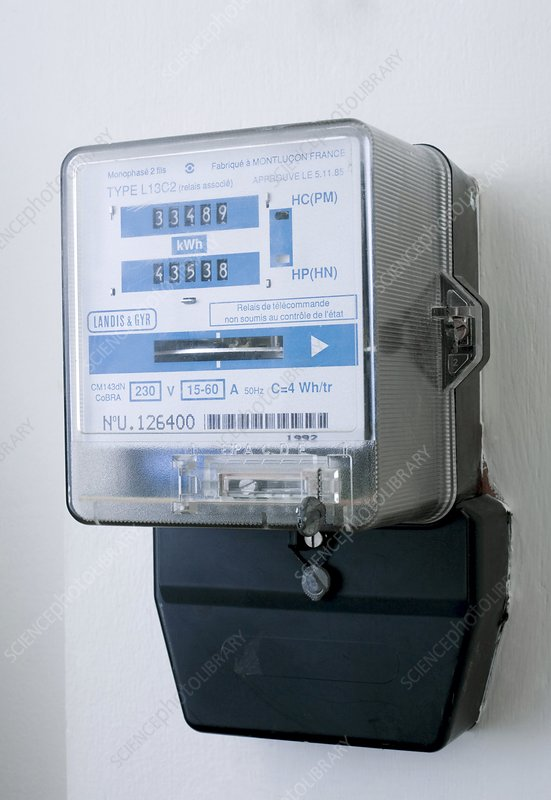 Domestic electricity meter