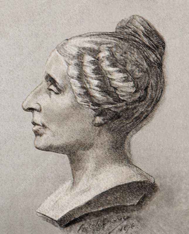 Sophie Germain (1776- 1831),