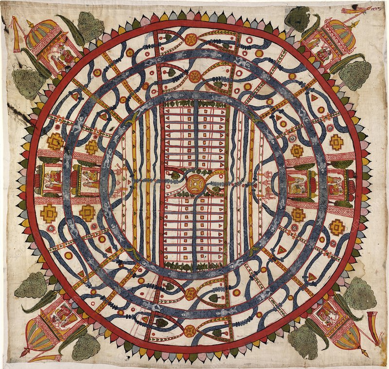 Jain cosmological map, 19th century