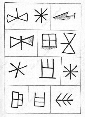 Minoan scripts