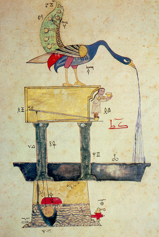 14th Century Egyptian Invention