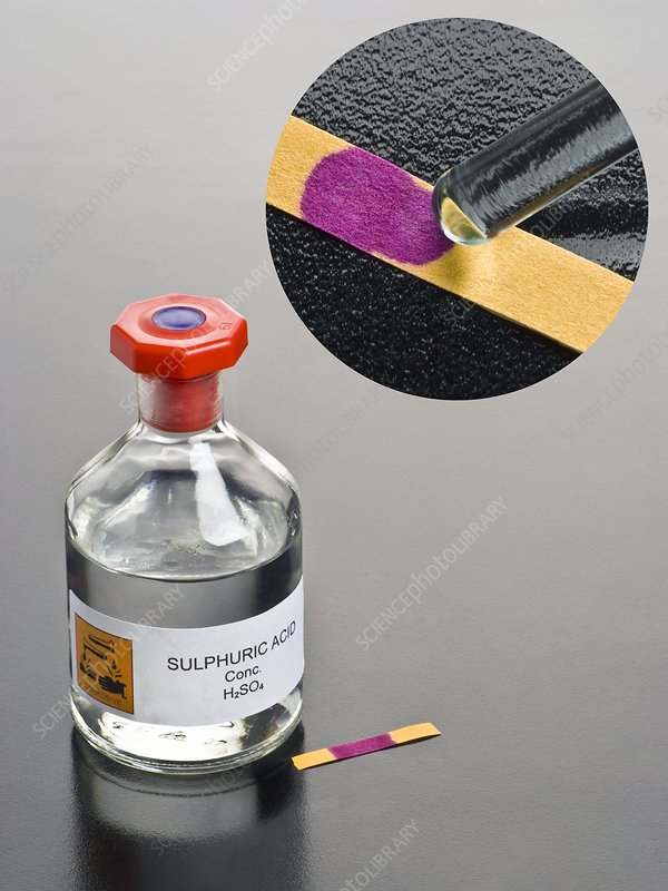 pH of concentrated sulphuric acid