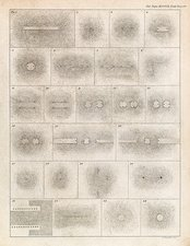 Faraday's magnetic field drawings, 1852