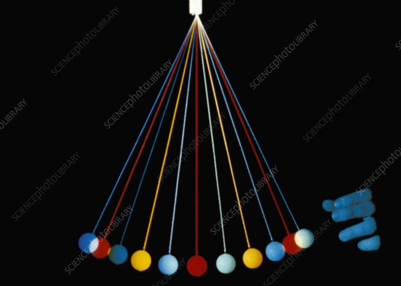 Pendulum half cycle